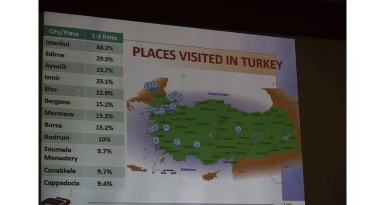 research-Turkey